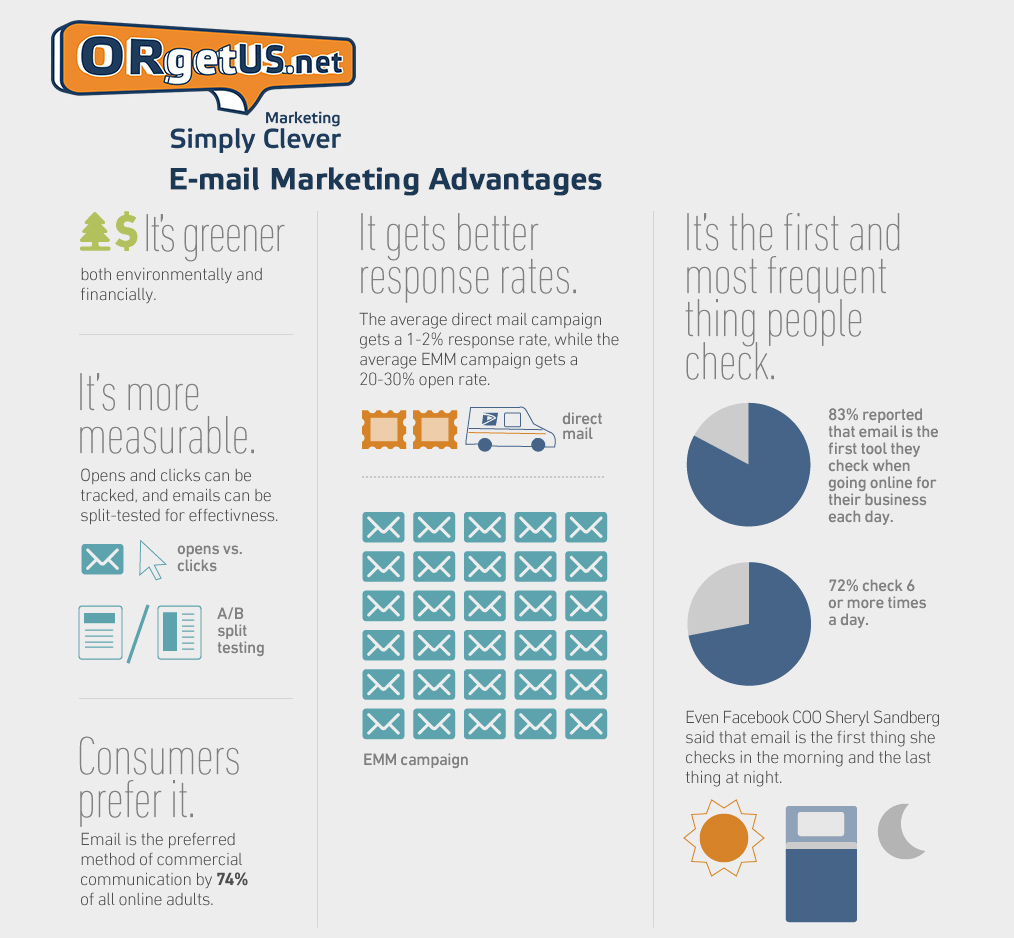 ORgetUS_Email_Marketing