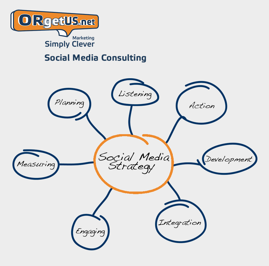 ORgetUS_Social_Media_Consulting
